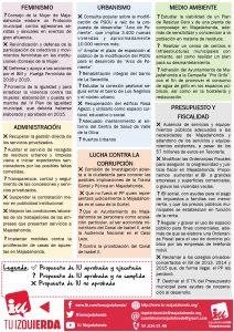 Balance de gestión 2015-2019
